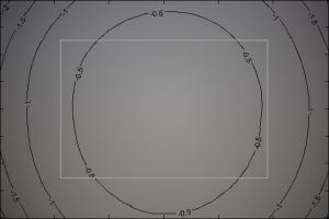 nikon 35mm f2 vignettage
